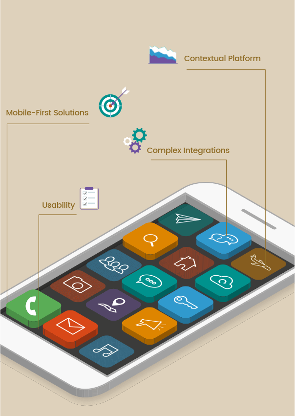 Mobile First Solution